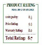 Detailed Product Ratings